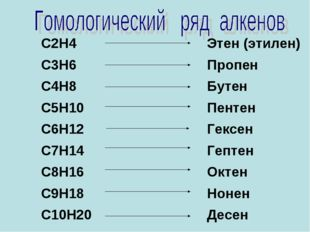 С2Н4 С3Н6 С4Н8 С5Н10 С6Н12 С7Н14 С8Н16 С9Н18 С10Н20 Этен (этилен) Пропен Бут