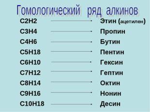 С2Н2 С3Н4 С4Н6 С5Н18 С6Н10 С7Н12 С8Н14 С9Н16 С10Н18 Этин (ацетилен) Пропин Б