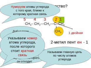 Как назвать вещество? СН3– СН2—СН2—С=СН2 СН3 Нумеруем атомы углерода с того к