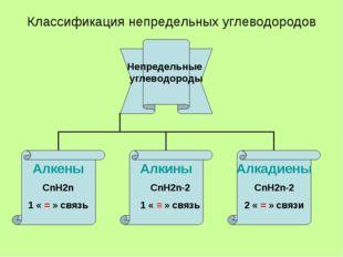 Классификация непредельных углеводородов СnH2n 1 « = » связь СnH2n-2 1 « ≡ »