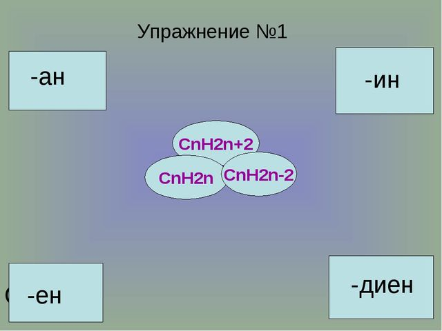 С25Н48 С22Н42 С16Н30 С11Н22 С50Н102 С32Н66 С15Н30 Упражнение №1 -ан -ен -ин -...