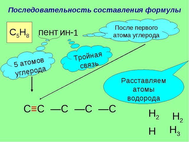 Последовательность составления формулы С5Н8 пент ин- 1 5 атомов углерода С≡С...