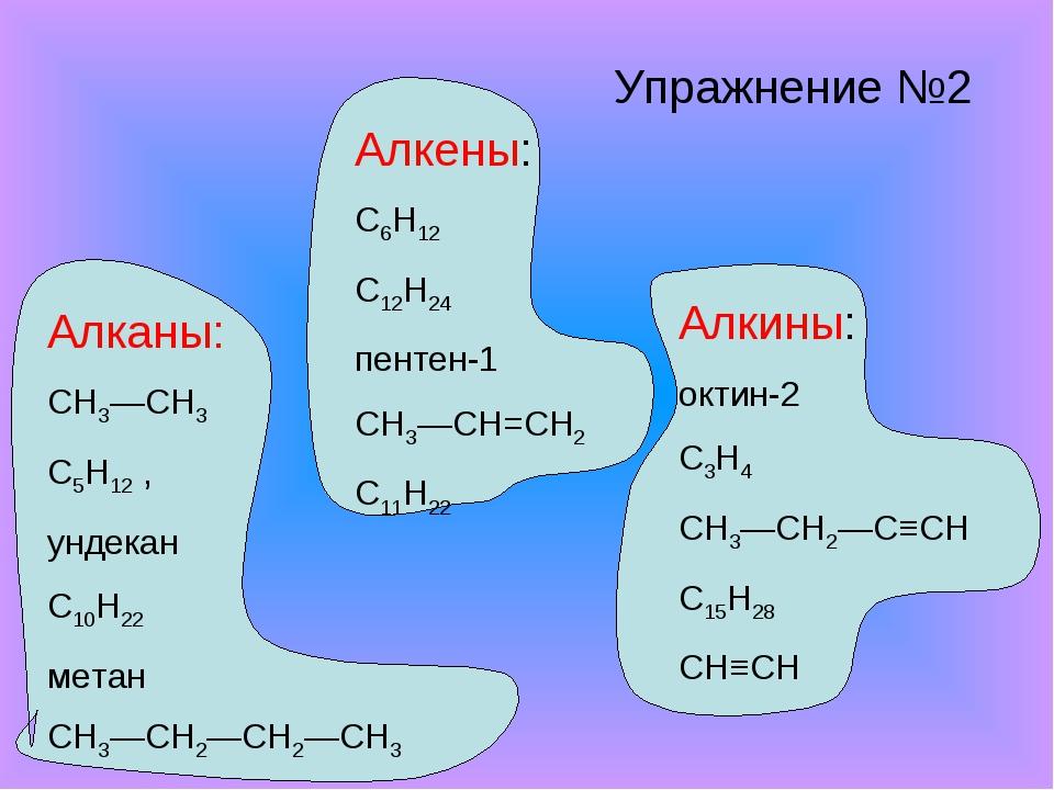Упражнение №2 Алканы: СН3—СН3 С5Н12 , ундекан С10Н22 метан СН3—СН2—СН2—СН3 Ал...