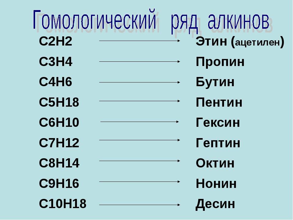 С2Н2 С3Н4 С4Н6 С5Н18 С6Н10 С7Н12 С8Н14 С9Н16 С10Н18 Этин (ацетилен) Пропин Б...
