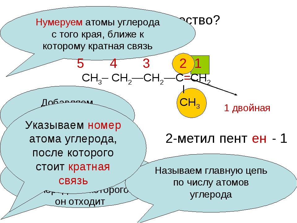 Как назвать вещество? СН3– СН2—СН2—С=СН2 СН3 Нумеруем атомы углерода с того к...