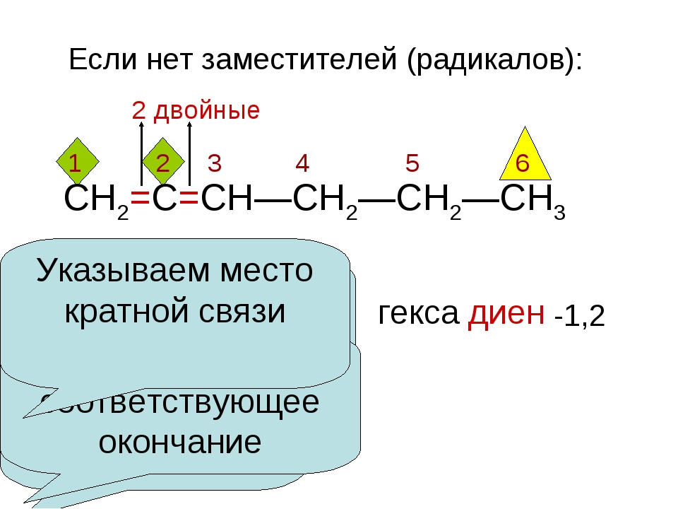 Если нет заместителей (радикалов): СН2=С=СН—СН2—СН2—СН3 Нумеруем атомы углеро...