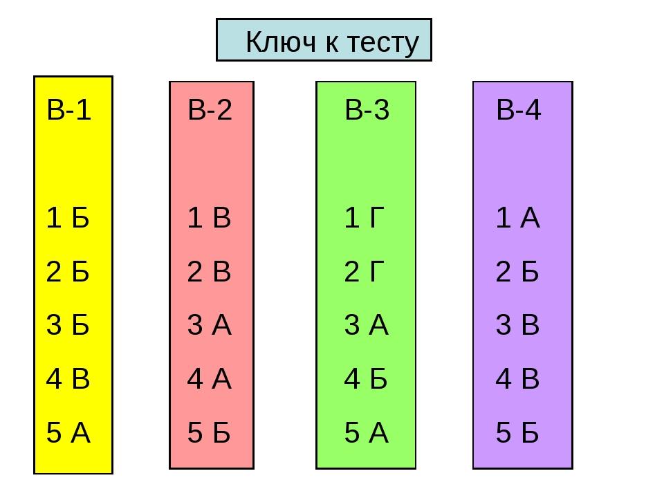 Ключ к тесту В-1 1 Б 2 Б 3 Б 4 В 5 А В-2 1 В 2 В 3 А 4 А 5 Б В-3 1 Г 2 Г 3 А...