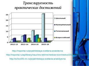 Транслируемость практических достижений http://nsportal.ru/popelnitskaya-svet
