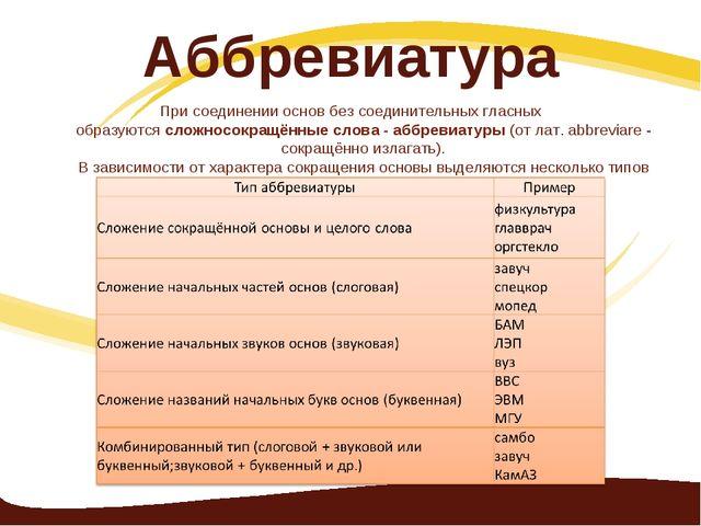 Аббревиатура При соединении основ без соединительных гласных образуютсясложн...