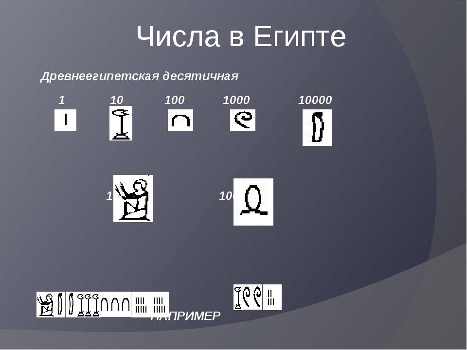 Числа в Египте Древнеегипетская десятичная 1 10 100 1000 10000 1000000 10000...