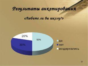 Результаты анкетирования «Любите ли вы школу?» 50% *