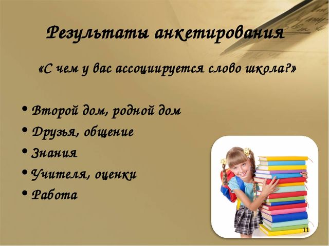 Результаты анкетирования «С чем у вас ассоциируется слово школа?» Второй дом,...