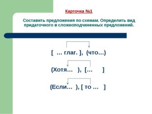 Карточка №1 Составить предложения по схемам. Определить вид придаточного в сл
