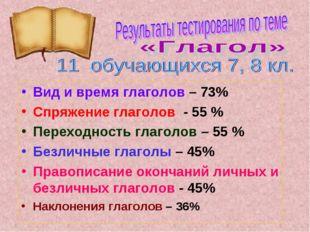 Вид и время глаголов – 73% Спряжение глаголов - 55 % Переходность глаголов –