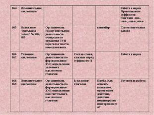 164Изъявительное наклонениеРабота в парах Правописание суффиксов глаголо