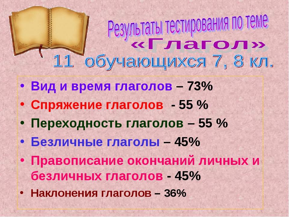 Вид и время глаголов – 73% Спряжение глаголов - 55 % Переходность глаголов –...