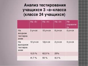 Анализ тестирования учащихся 3 «а»класса (классе 24 учащихся) На «5» На «4»