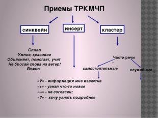 Приемы ТРКМЧП синквейн инсерт кластер «V» - информация мне известна «+» - узн