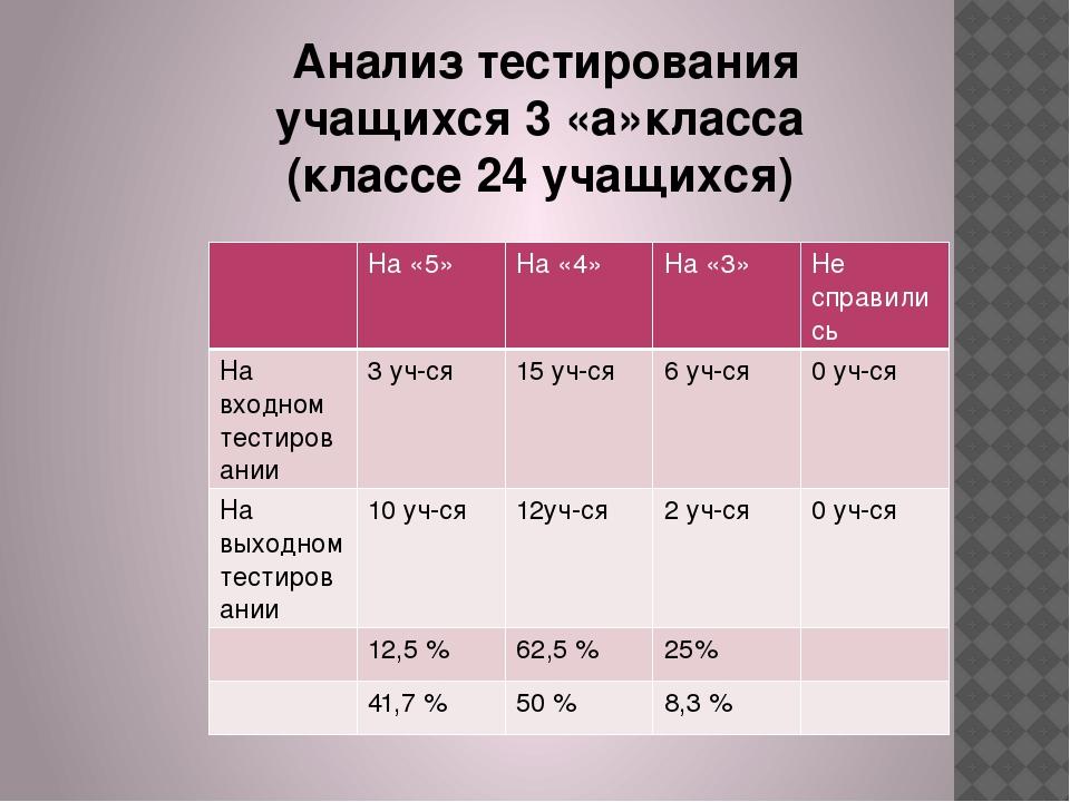Анализ тестирования учащихся 3 «а»класса (классе 24 учащихся) На «5» На «4»...