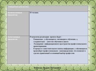 Фокина Лидия Петровна Ожидаемые результаты Количественные показатели   50 ч