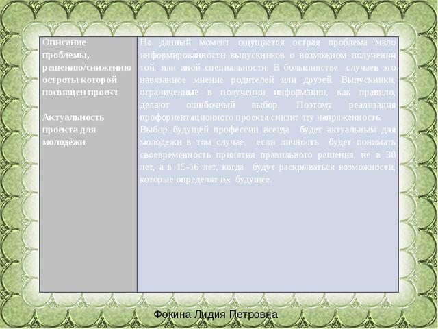 Фокина Лидия Петровна Описаниепроблемы, решению/снижению остроты которой посв...