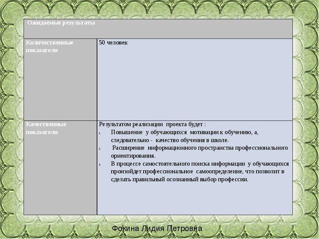 Фокина Лидия Петровна Ожидаемые результаты Количественные показатели   50 ч...