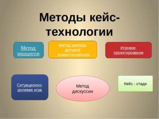 Методы кейс- технологии Метод инцидентов Метод разбора деловой корреспонденци