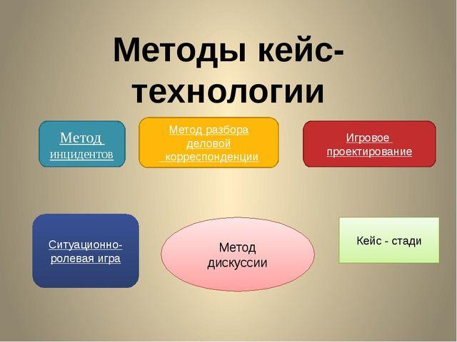 Методы кейс- технологии Метод инцидентов Метод разбора деловой корреспонденци...