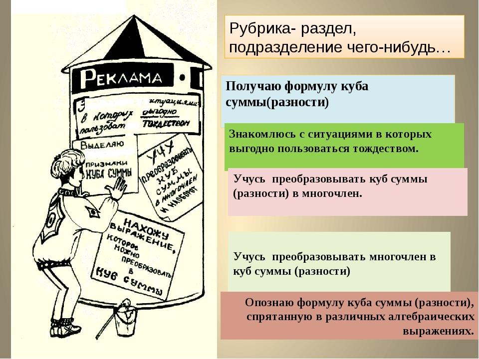 Рубрика- раздел, подразделение чего-нибудь… Получаю формулу куба суммы(разнос...