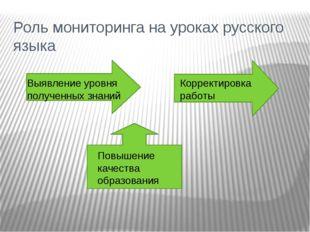 Роль мониторинга на уроках русского языка Выявление уровня полученных знаний