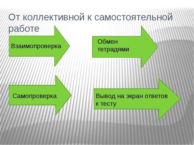 От коллективной к самостоятельной работе Взаимопроверка Обмен тетрадями Самоп...