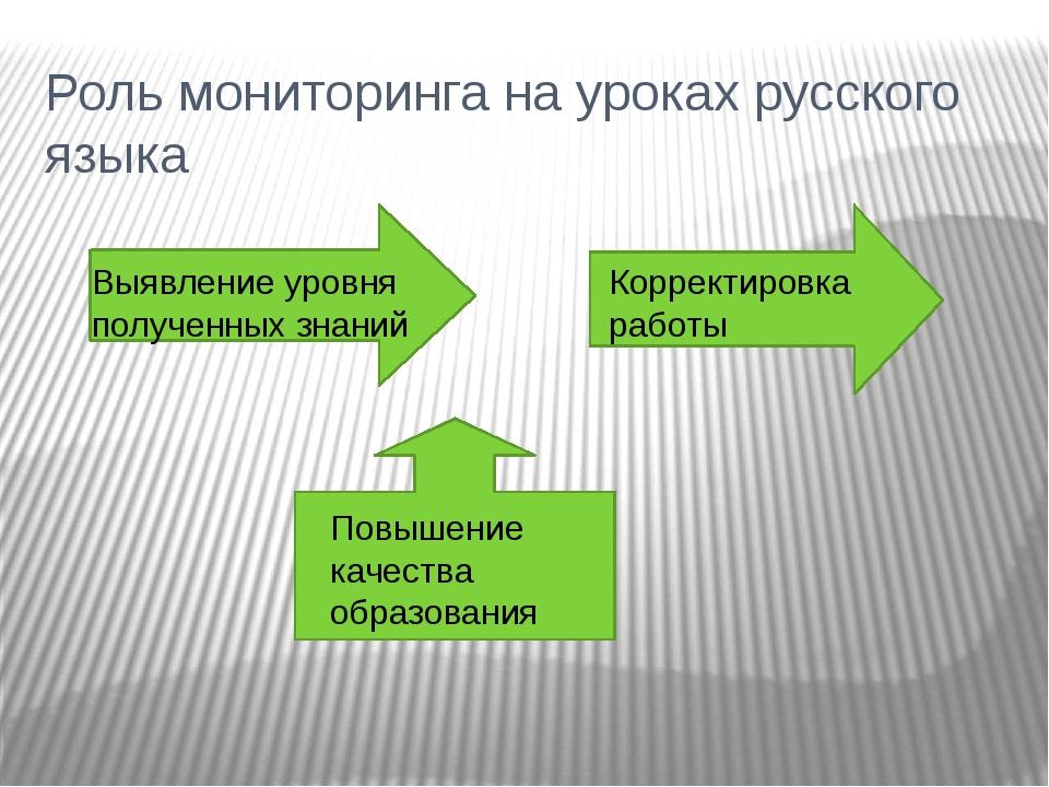 Роль мониторинга на уроках русского языка Выявление уровня полученных знаний...