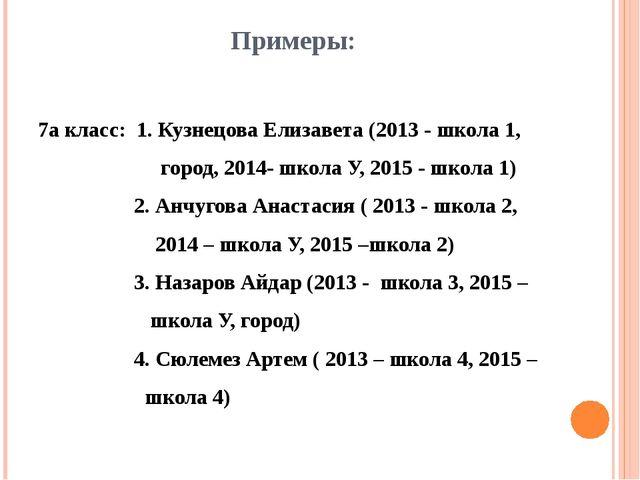 Примеры: 7а класс: 1. Кузнецова Елизавета (2013 - школа 1, город, 2014- школа...