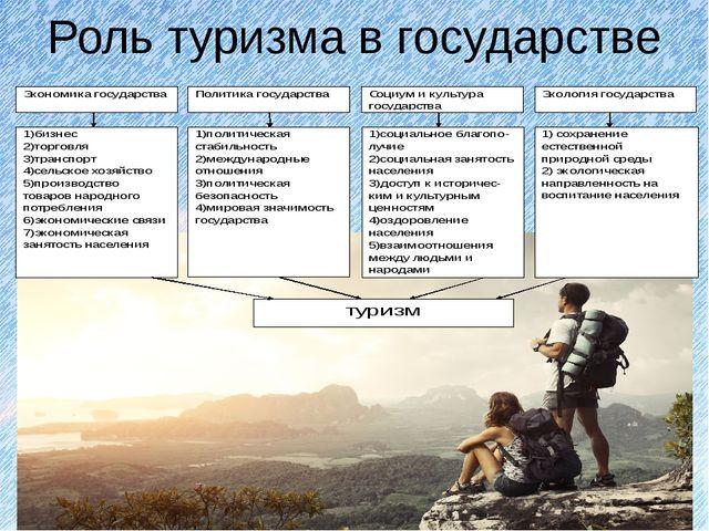 Роль туризма в государстве