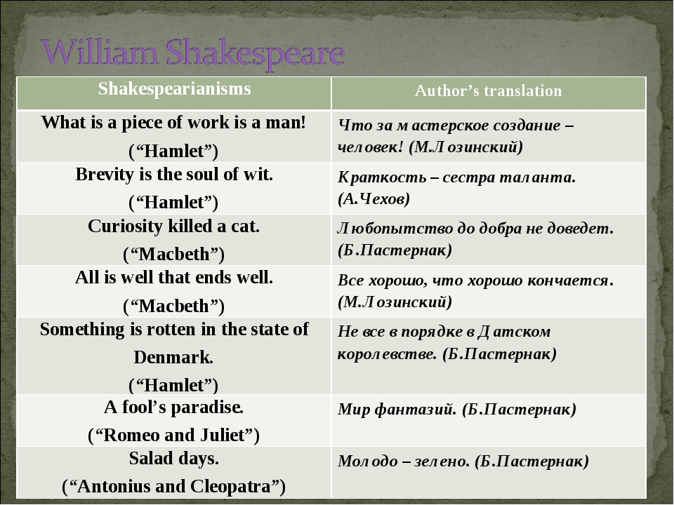 """ShakespearianismsAuthor's translation What is a piece of work is a man! (""""..."""