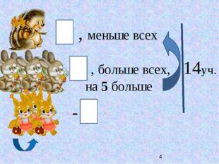 Белки Зайцы Ежи 10зв. на 4 м., на 3 м. - ? - ?, - ? 5 1 4
