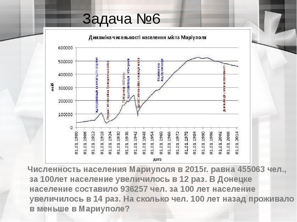 Задача №6 Численность населения Мариуполя в 2015г. равна 455063 чел., за 100л...