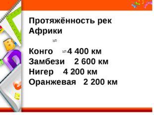 Протяжённость рек Африки Конго 4 400 км Замбези 2 600 км Нигер 4 200 км Оранж