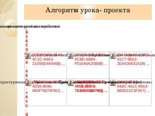 Алгоритм урока- проекта