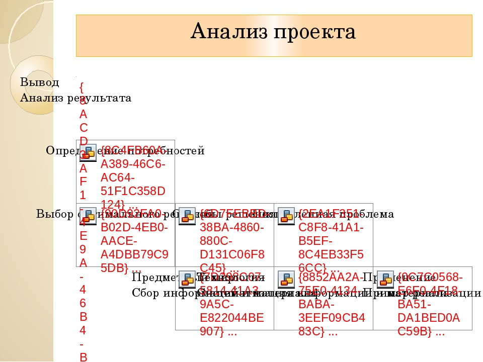 Анализ проекта