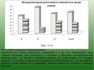 Рис.2 Ответы учащихся на вопросы анкеты. Сравнительный анализ результатов пок