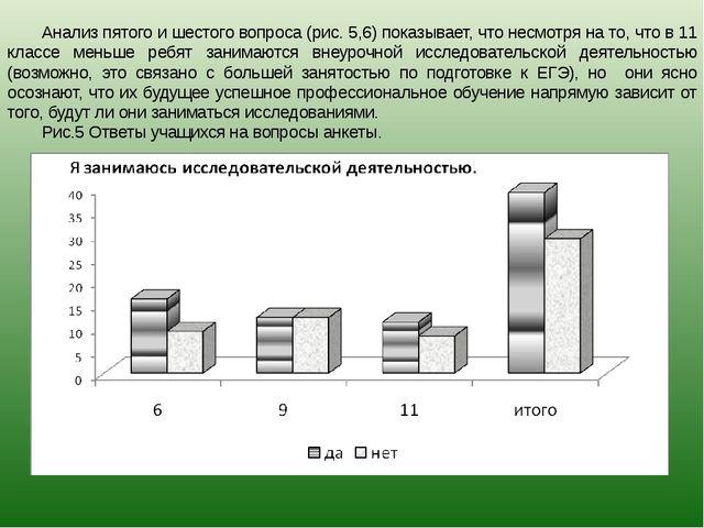 Анализ пятого и шестого вопроса (рис. 5,6) показывает, что несмотря на то, чт...