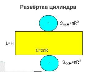 Развёртка цилиндра