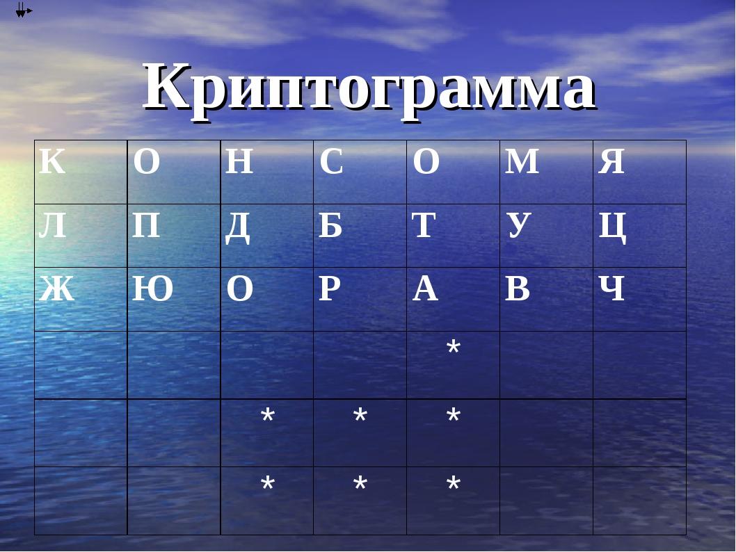 Криптограмма КОНСО МЯ ЛПДБ Т У Ц ЖЮО Р А ВЧ * ***...