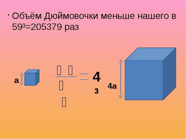 а 4а Ѵ₁ Ѵ₂ Объём Дюймовочки меньше нашего в 59³=205379 раз 4³