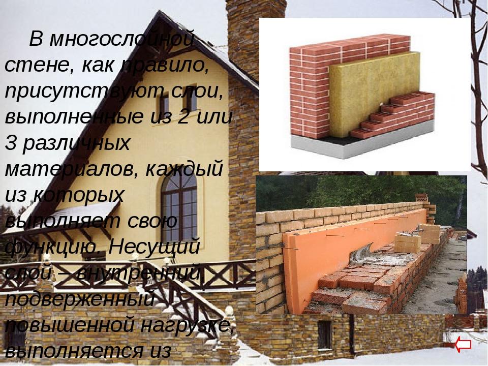 В настоящее время для энергосбережения в строительстве применяются следующ...