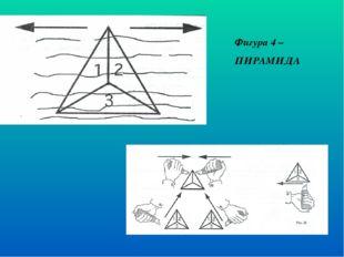 Фигура 4 – ПИРАМИДА