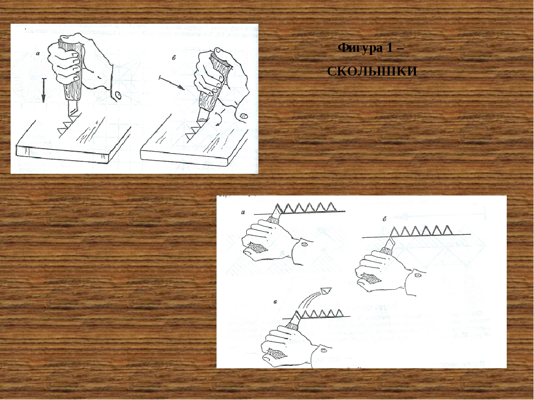 Фигура 1 – СКОЛЫШКИ
