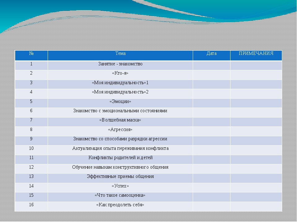 Календарно-тематический план программы «Я в этом мире» групповая работа № Те...