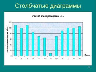 Столбчатые диаграммы *